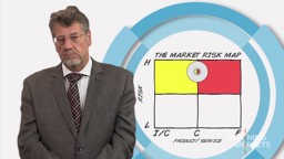 Snippet 6: Coupling to Reduce Market Risk