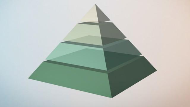 Carroll's CSR Pyramid