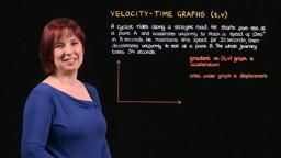 Velocity-Time Graphs (t, v)