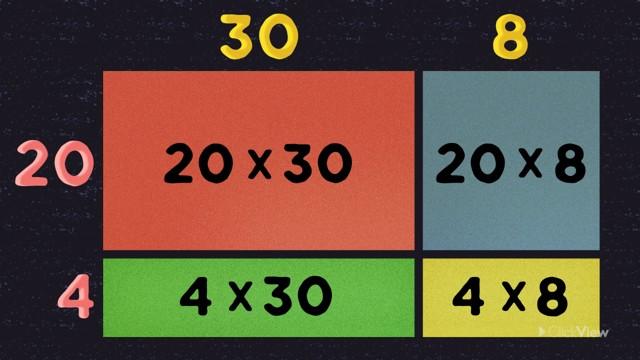 Two-Digit Multiplication: Area Model