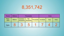 7 and 8 Digit Numbers