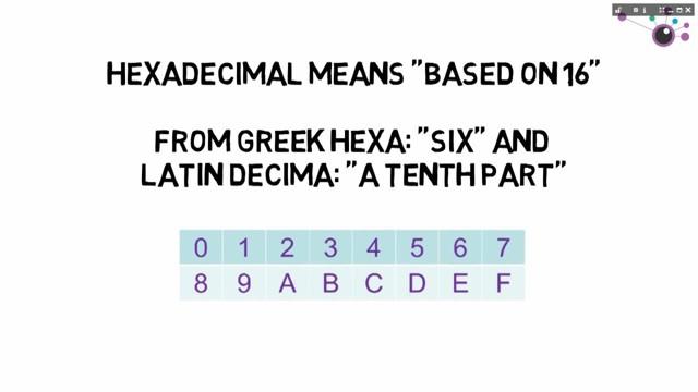Mathematics for Computing: Hexidecimal Number System