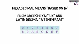 Mathematics for Computing: Hexidecimal Number System