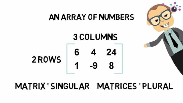 Mathematics for Computing: Matrix Maths
