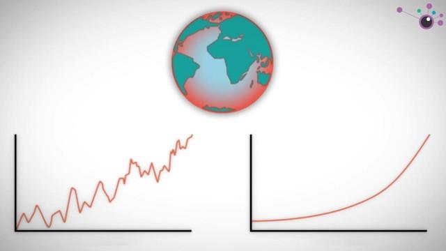 Statistics: Discrete and Continuous Data