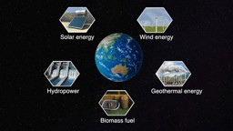 Environmental Impact of Renewable Sources of Energy