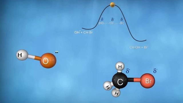 Substitution Nucleophilic Bimolecular Reactions