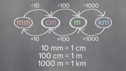 Converting Metric Units: Length