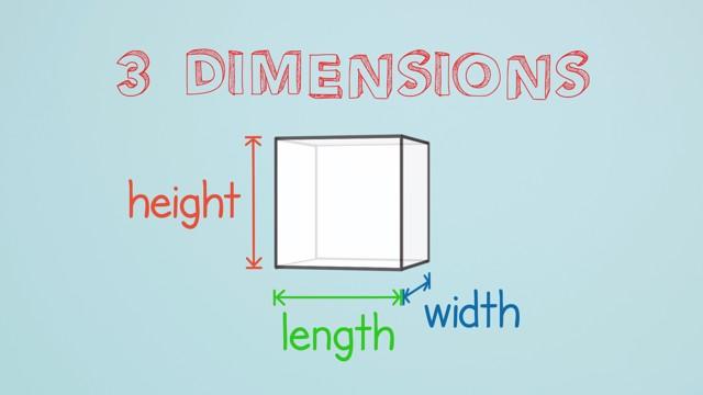 Describing 3D Shapes
