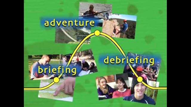 Team Building in Outdoor Education Programs