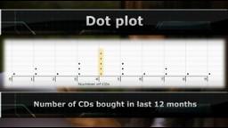 Statistics: Sampling, Surveying and Data Analysis