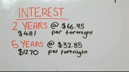 Interest, Loans and Credit