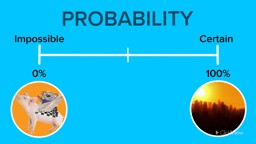 Expressing Probability