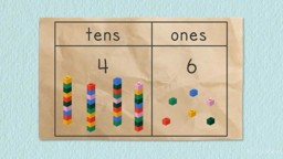 Place Value: Two-Digit Numbers