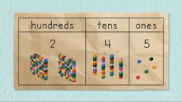 Place Value: Three-Digit Numbers