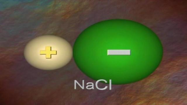 Bonding between Atoms