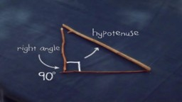 Pythagoras' Theorem: An Introduction