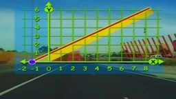 Let's Get It Straight: Linear Equations and Their Graphs