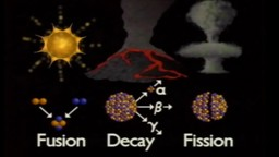 Nuclear Power - Fission, fusion, reprocessing & disposal