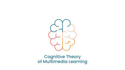 What Is Cognitive Load Theory of Multimedia?