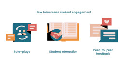 How to Promote Student-to-Student Interactions in Online Classes